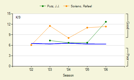 graphs_1795_1100_0_pitcher_season_1_blog_20060512.png