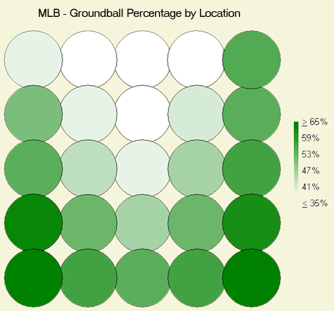 MLB GBP Location.png
