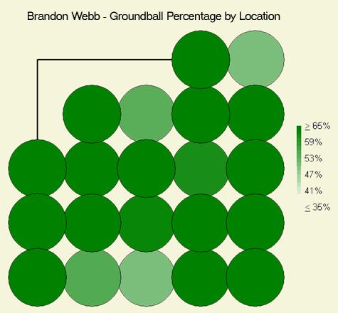 Webb GBP Location.png