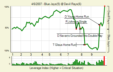 20070406_bluejays_devilrays_0_blog.png