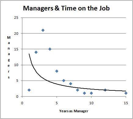 managers1