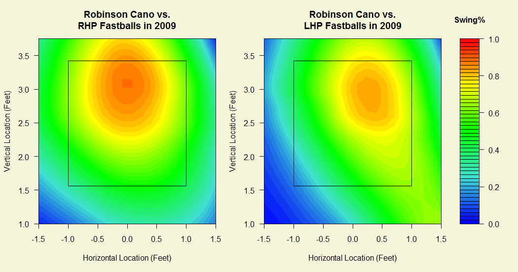 robinson cano swing. However, Cano is definitely