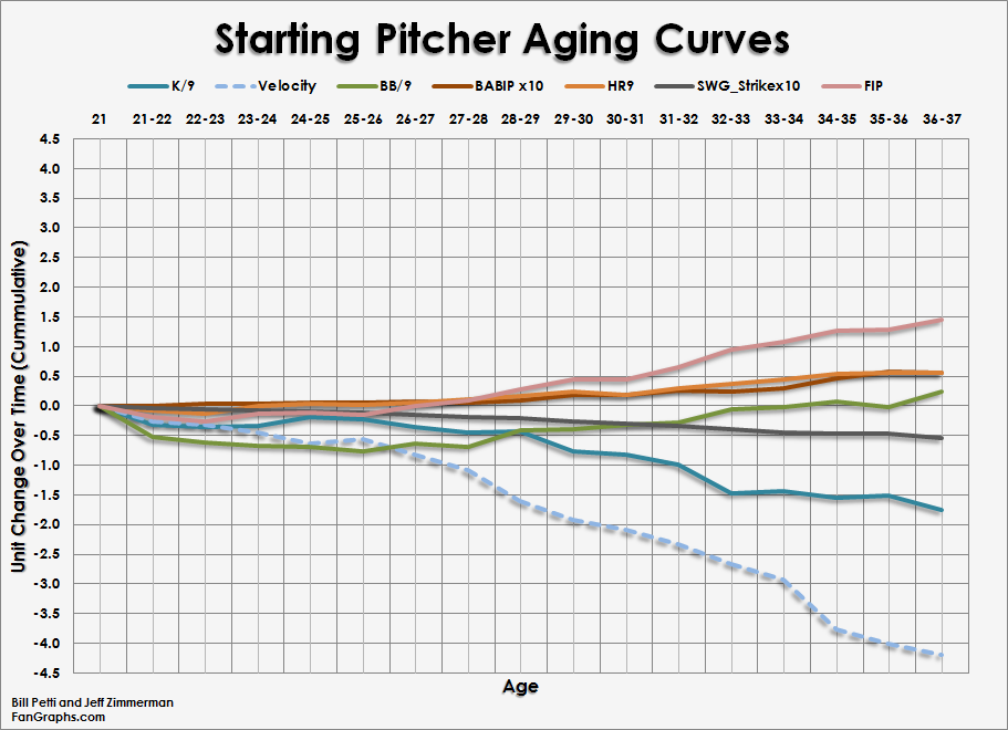 food essay samples junkie