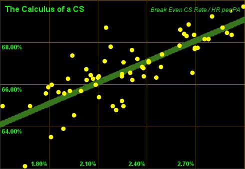 CS Calculus
