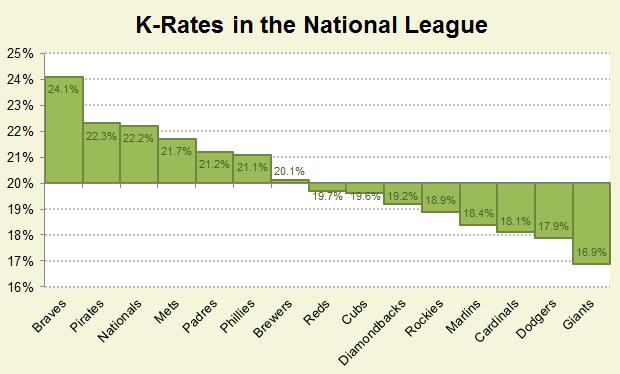 K-Rates NL