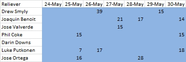 May 30