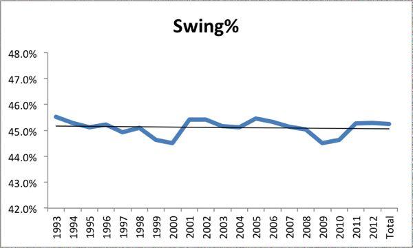 Swing9312