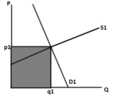 demand and supply2