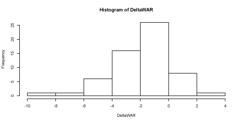 DeltaWAR -15-page-001