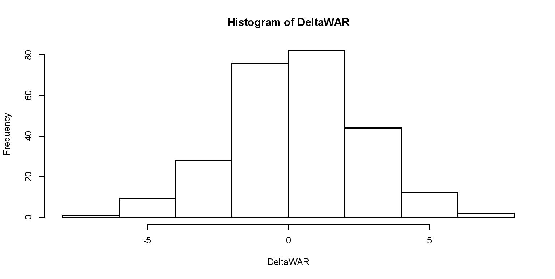 DeltaWAR - 5-page-001