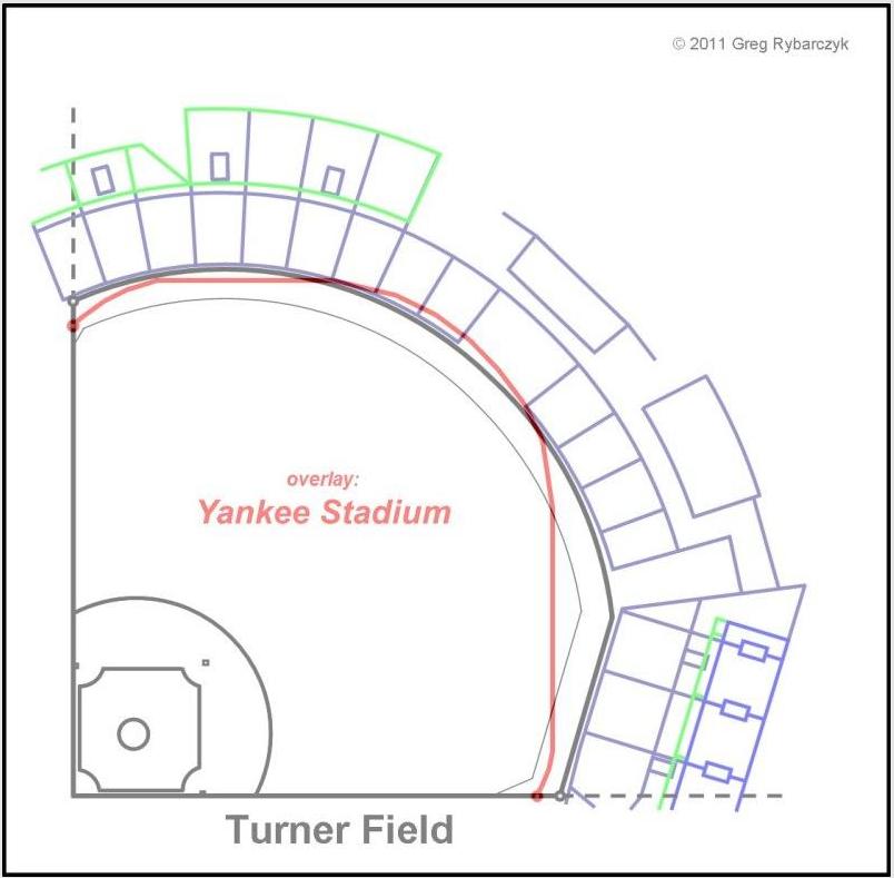 Turner Yankee Overlay