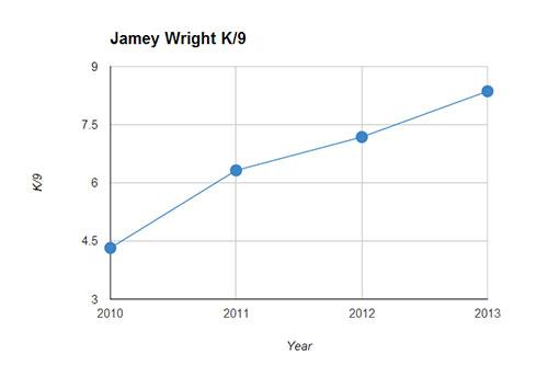 wright_jamey_k9