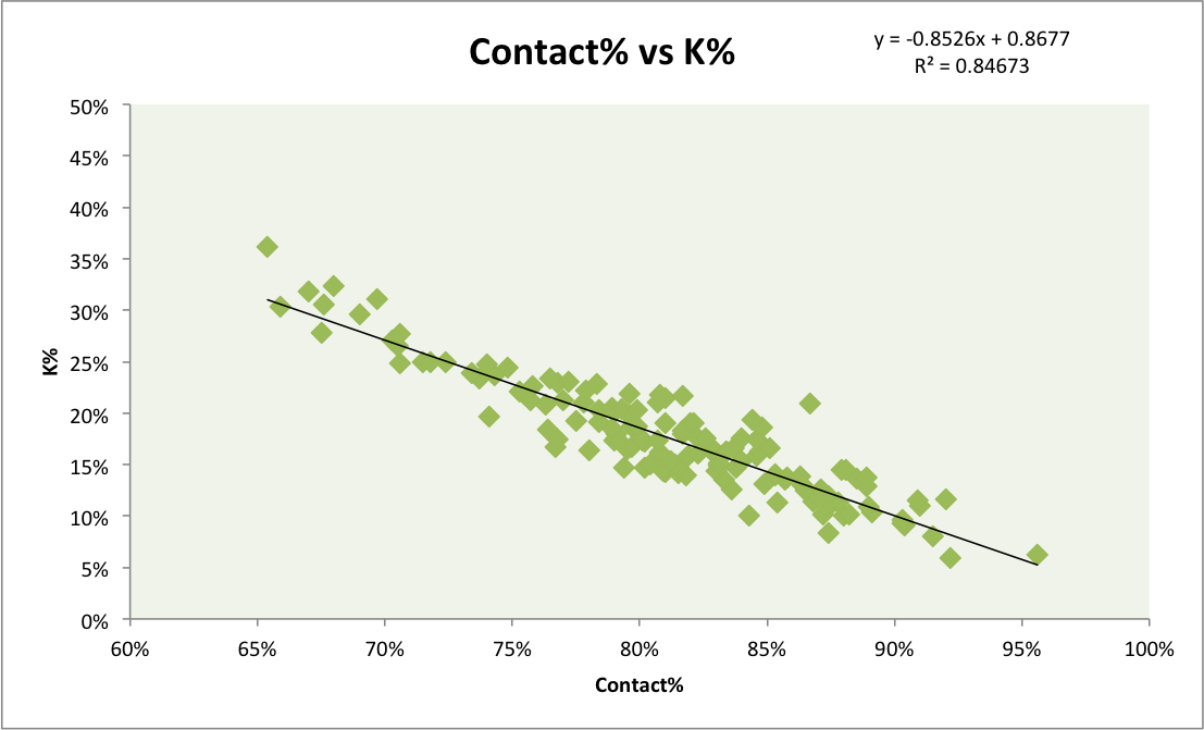 ContactKs2013