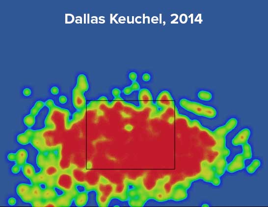 keuchel_heat-map