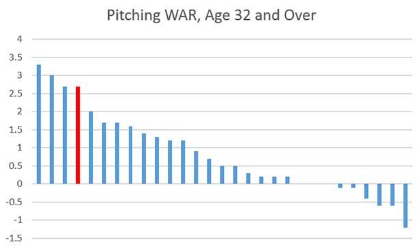 phillies_pitch-war-32o