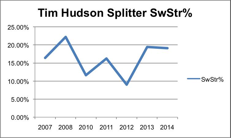 HudsonSplitterSwstr