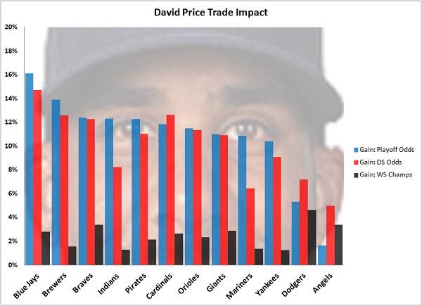 pricetradeimpact2014