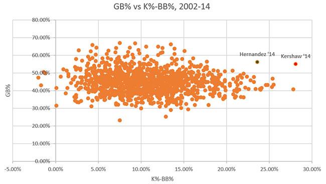 gb-kbb