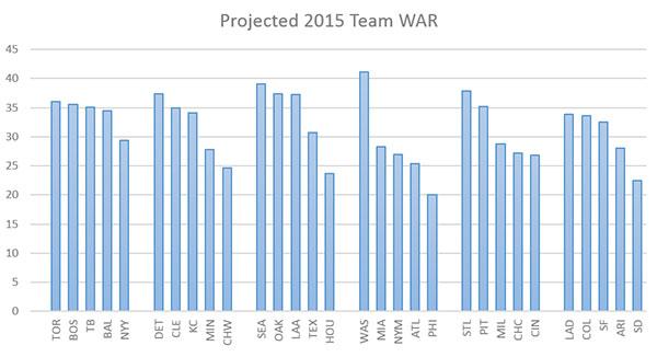 2015-11-19-team-war
