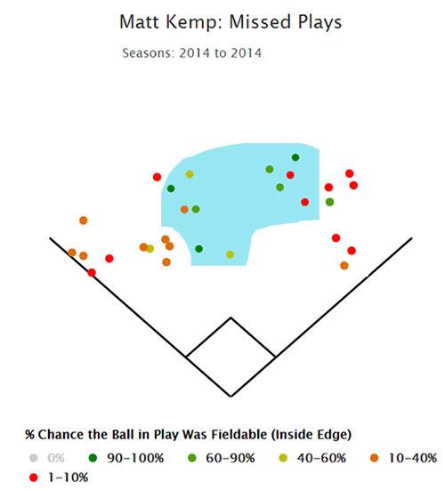 kemp_outfield_inside-edge