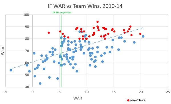 if-war-wins-10-14