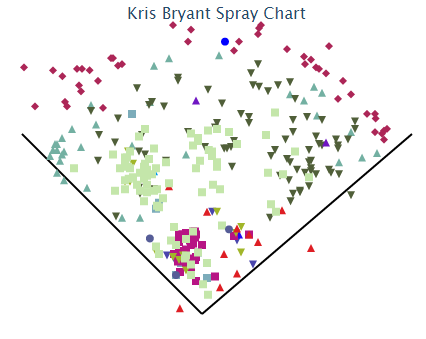 bryant-spray-2014