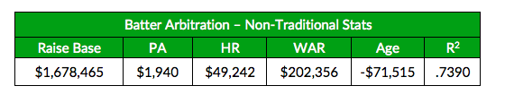 Table Batter Arbitration Non-Traditional_v2