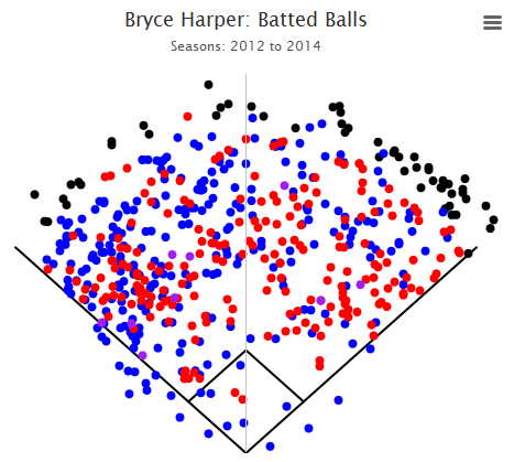harper-12-14