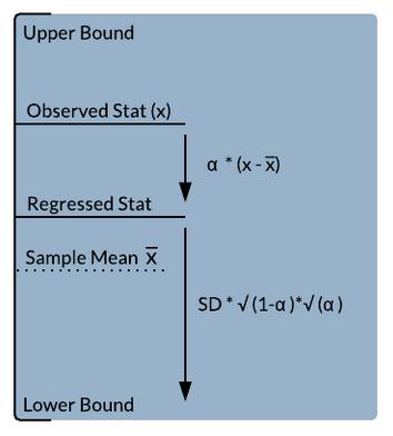 CI_Diagram