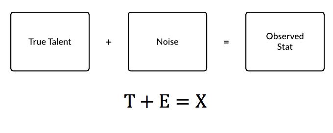 CTT_EQUATION_diagram
