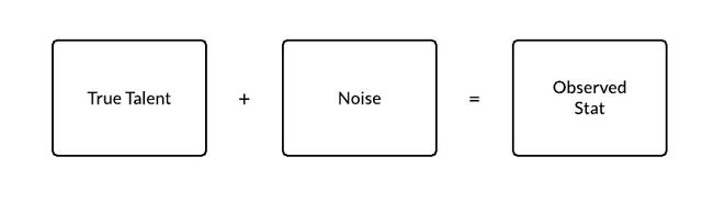 TT_Noise_Observed_Diagram
