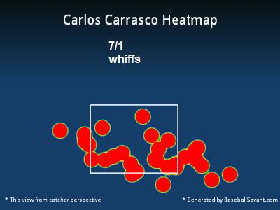 carrasco-whiffs
