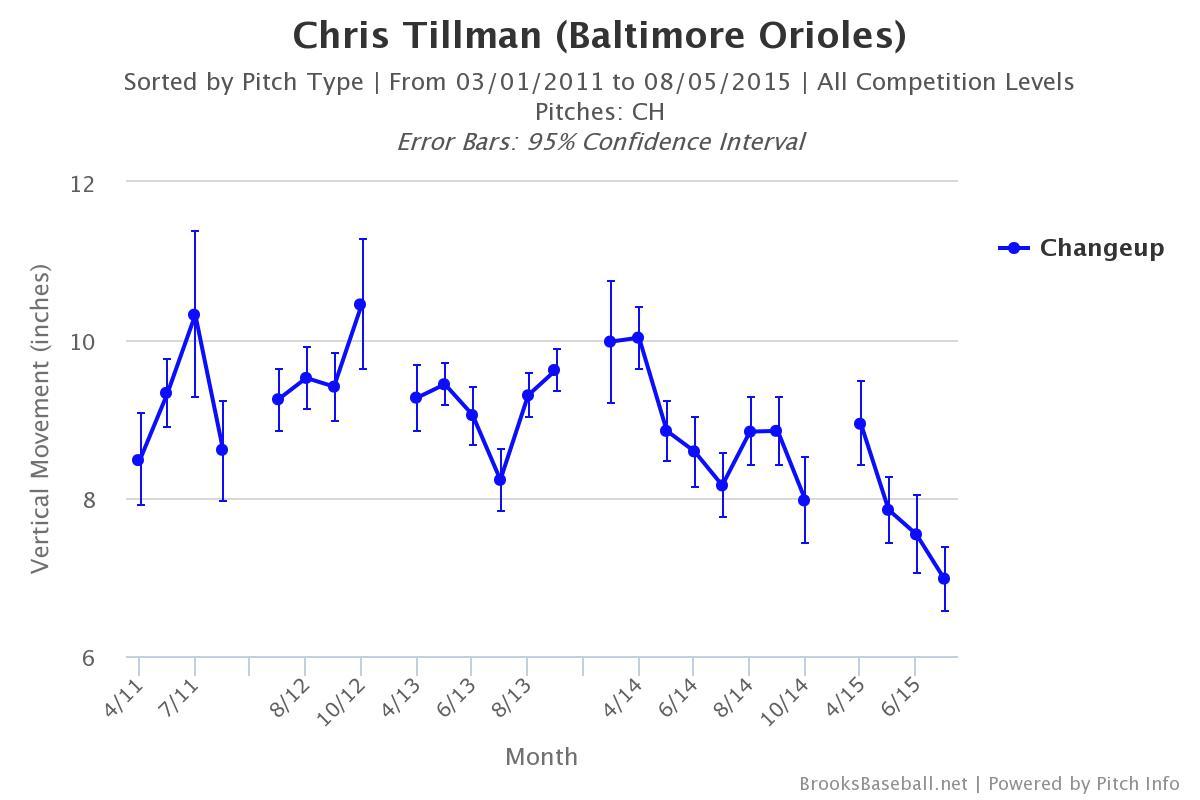 Brooksbaseball-Chart-19