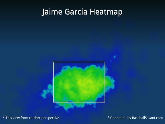 Garcia_heatmap