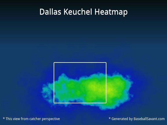 Keuchel_heatmap