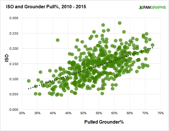 iso-grounder-pulled
