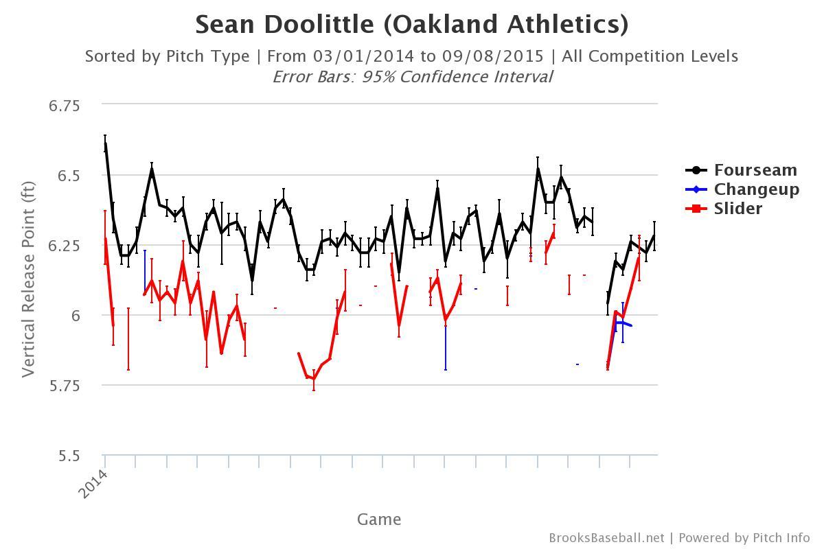 Brooksbaseball-Chart-29