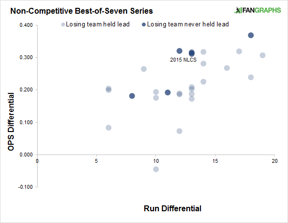 non-competitive-series