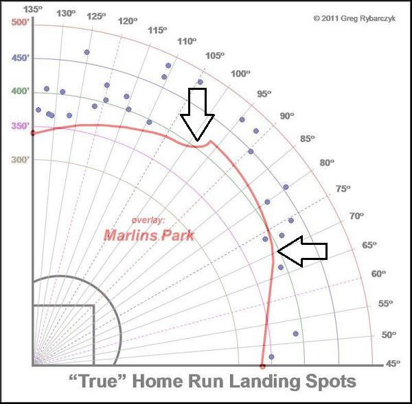 Marlins-park-overlay
