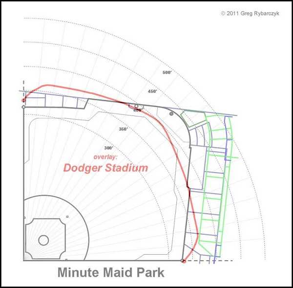 minute-maid-park-dodger-stadium