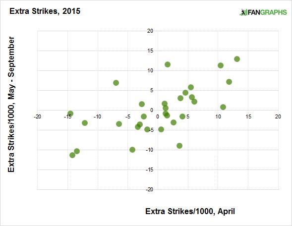 Extra-strikes-2015