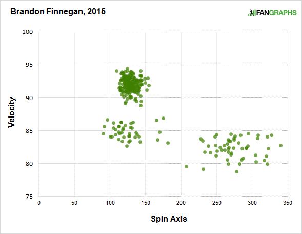 finnegan-2015