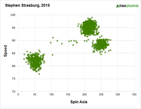 strasburg-2015