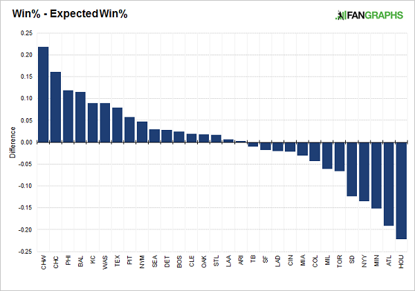 win-expected-win