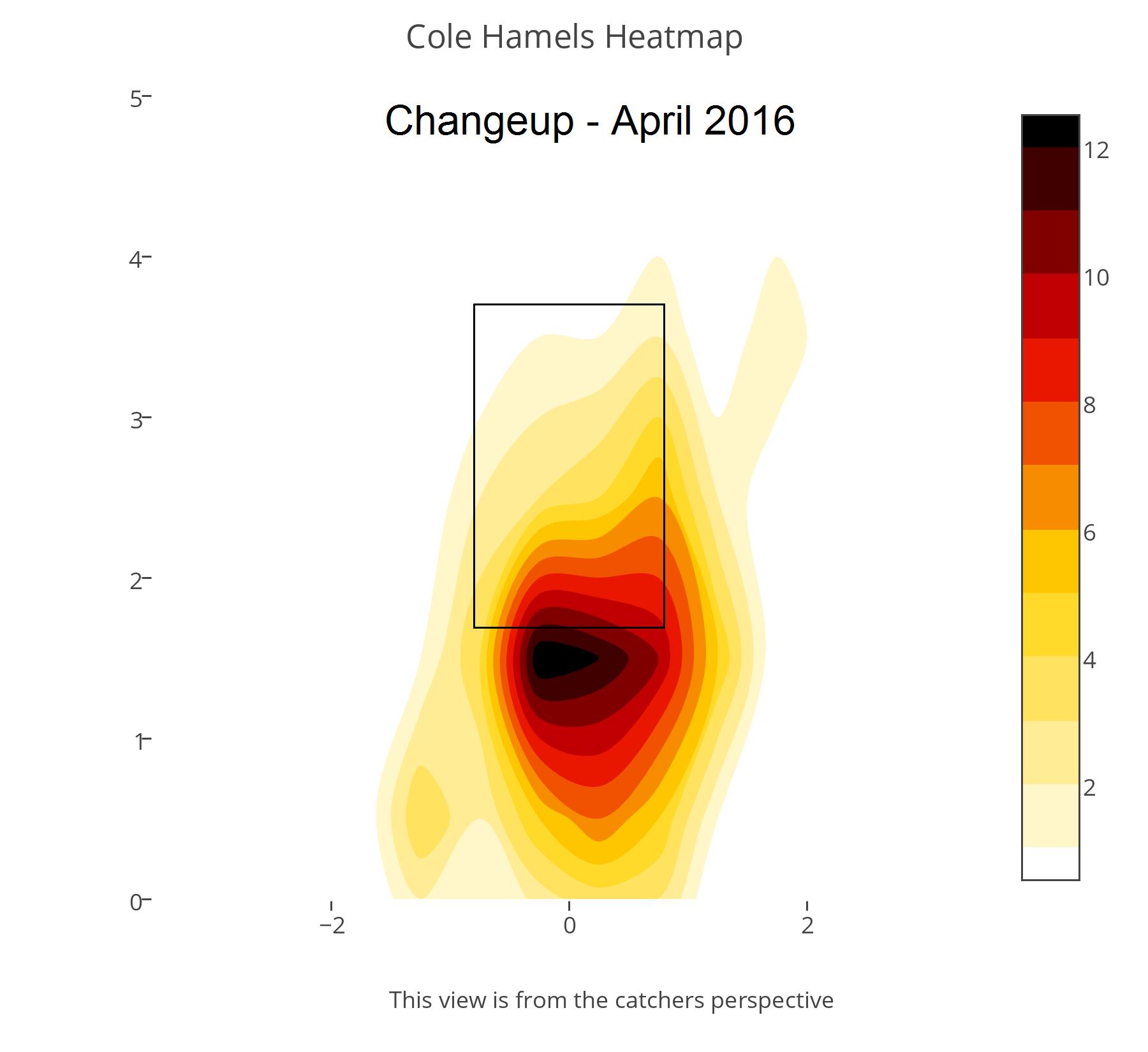 Hamels Changeup Heatmap April 2016