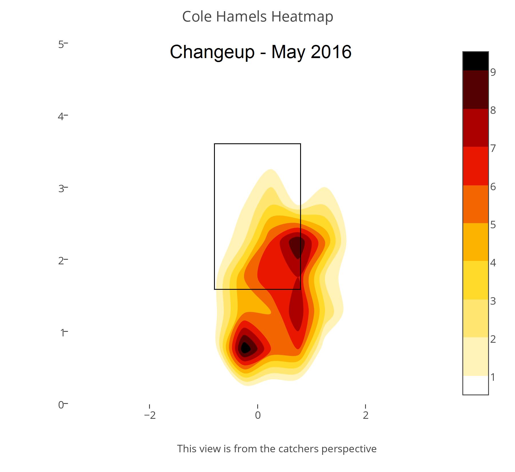 Hamels Changeup Heatmap May 2016