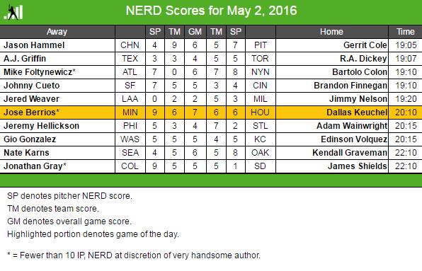 Nerd-nerd