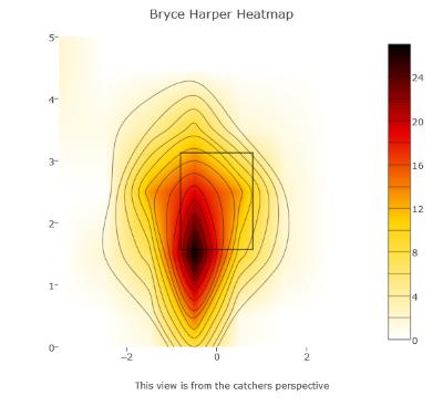 harper-bad