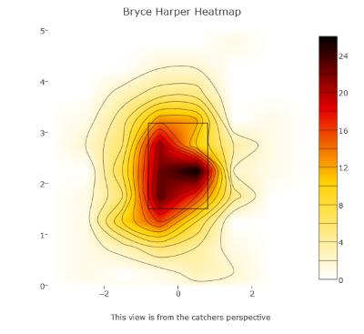 harper-great