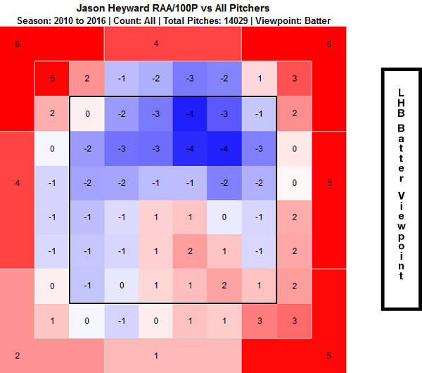 heyward-career-raa-zones